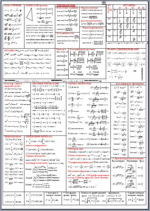 Шпаргалка По Аналитической Геометрии 1 Семестр