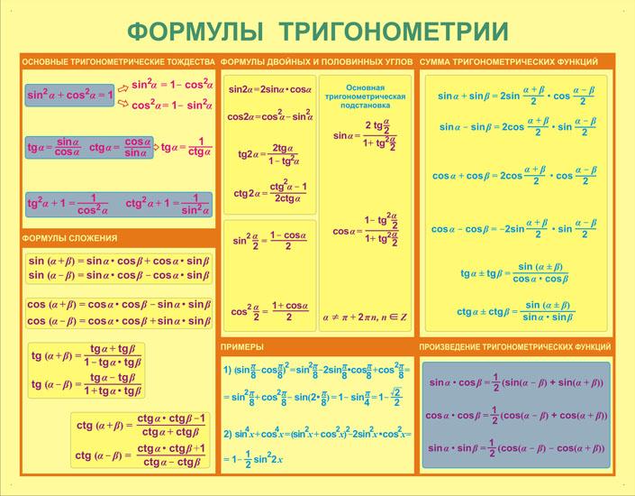 гдз 6 класс математика бунимович учебник