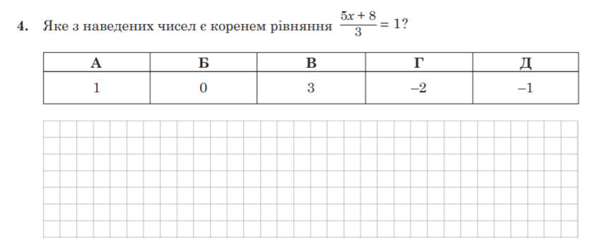 ЗНО 2020 математика